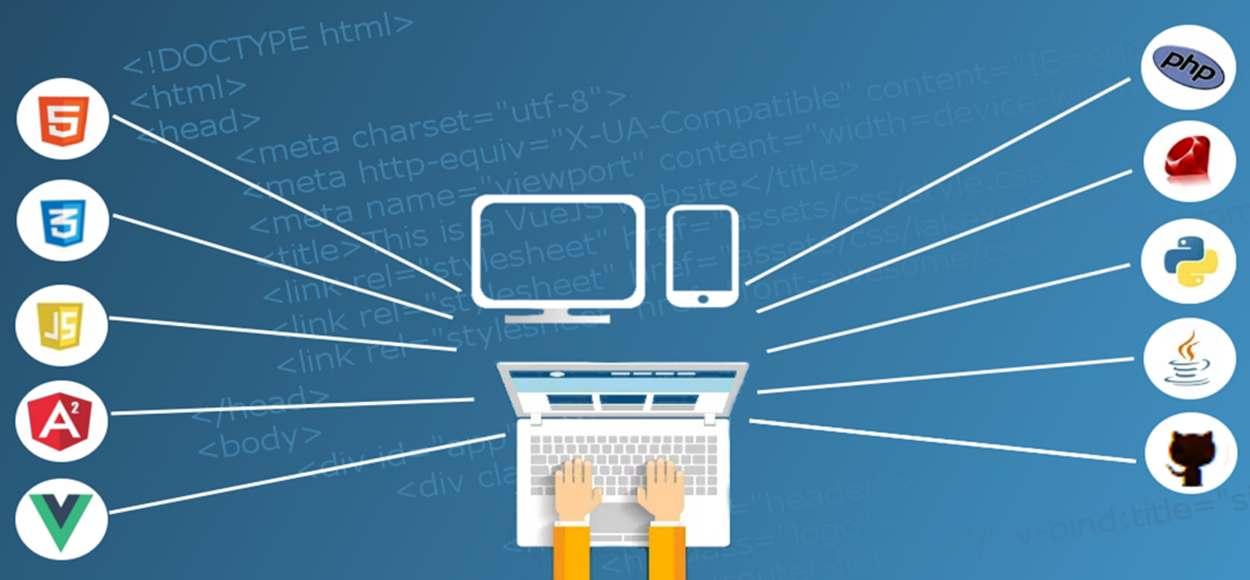 l'intelligence artificielle dans le développement Web
