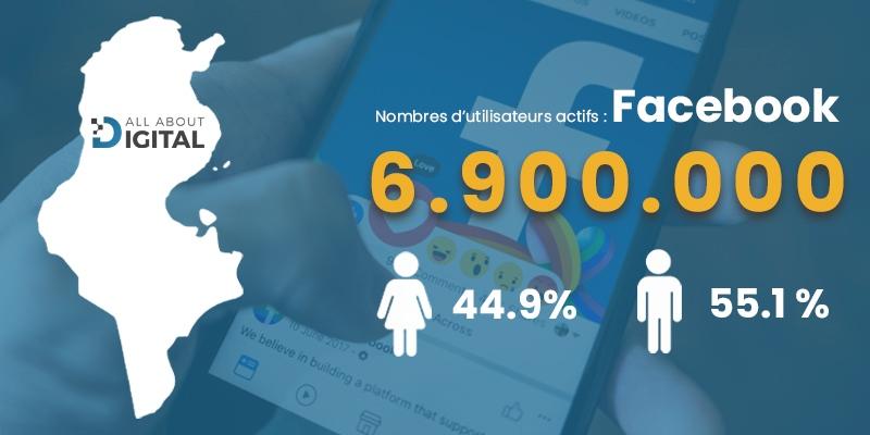 nombre d'internaute facebook tunisie